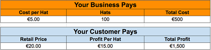 Drop-Shipping-Ireland-Example.png